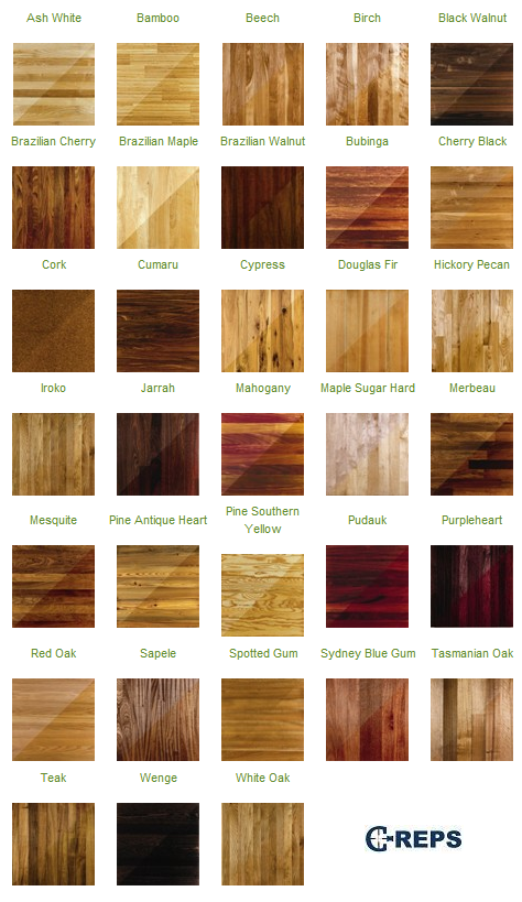 Hardwood Types and Colors